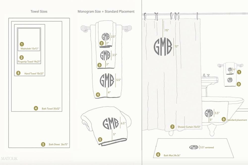photo relating to Printable Embroidery Placement Guide called Monogram place chart Appliqués sewing Towel