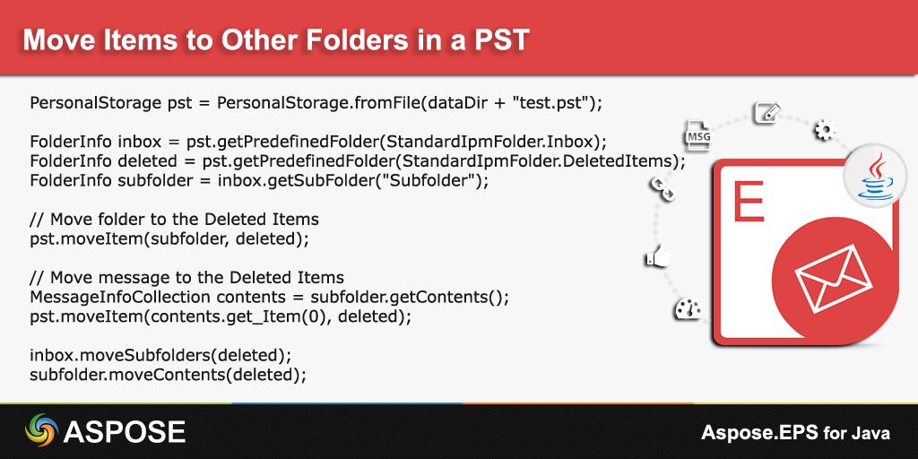 Pin on Software Development APIs