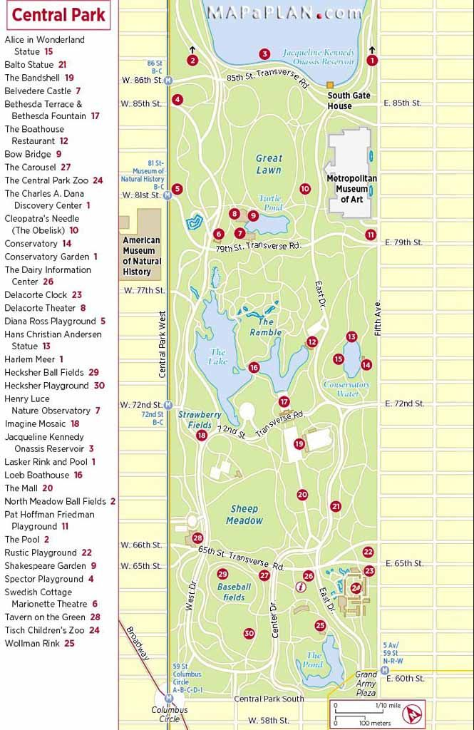 New York travel planning