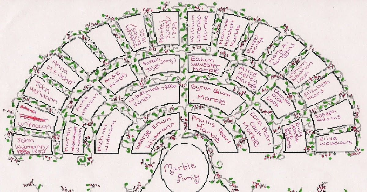 Fancy Family Tree Template For Large Families The Cook And