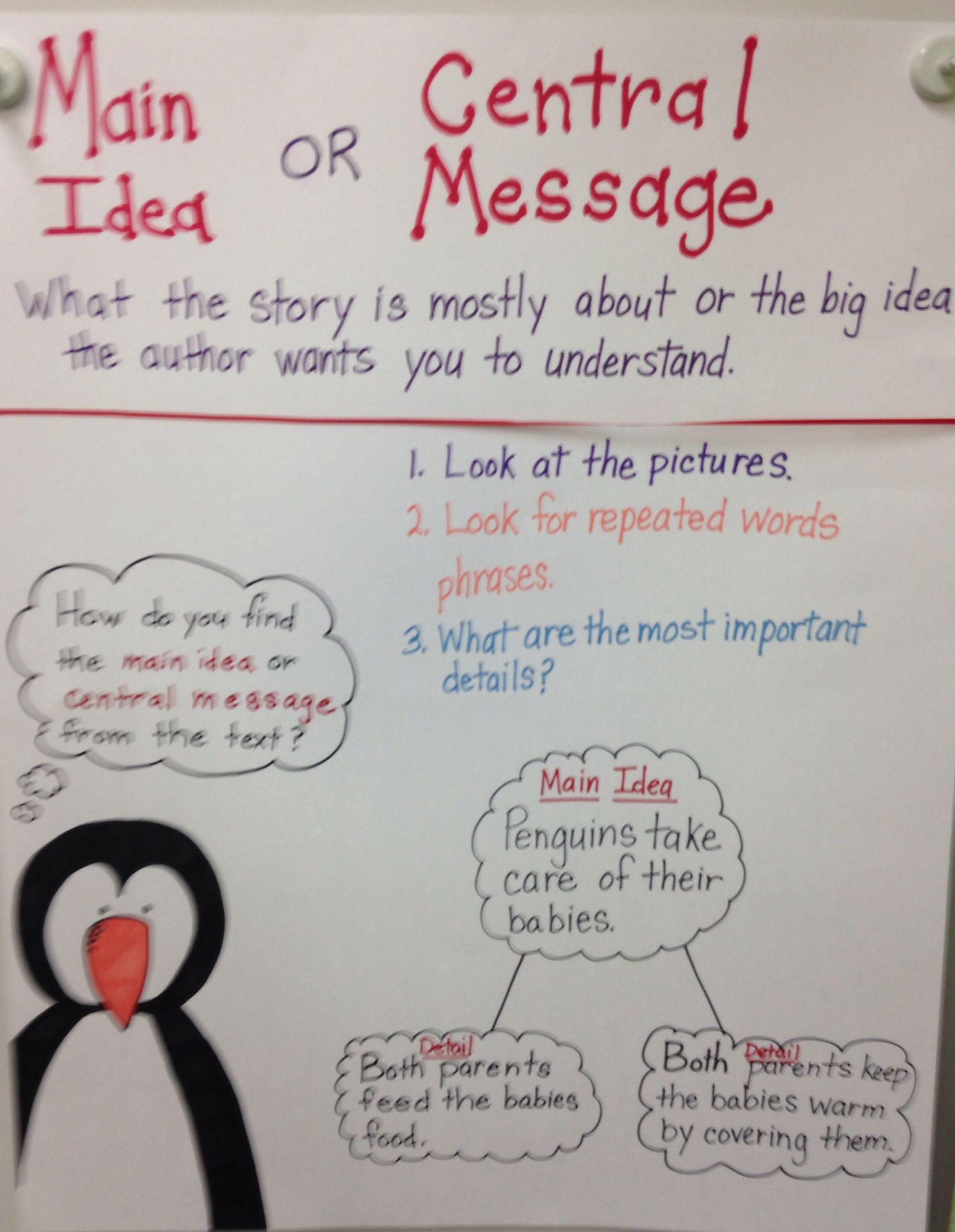 Main Idea Vs Central Message Third Grade Common Core Reading Central Message Reading Skills Anchor Charts Main Idea Worksheet