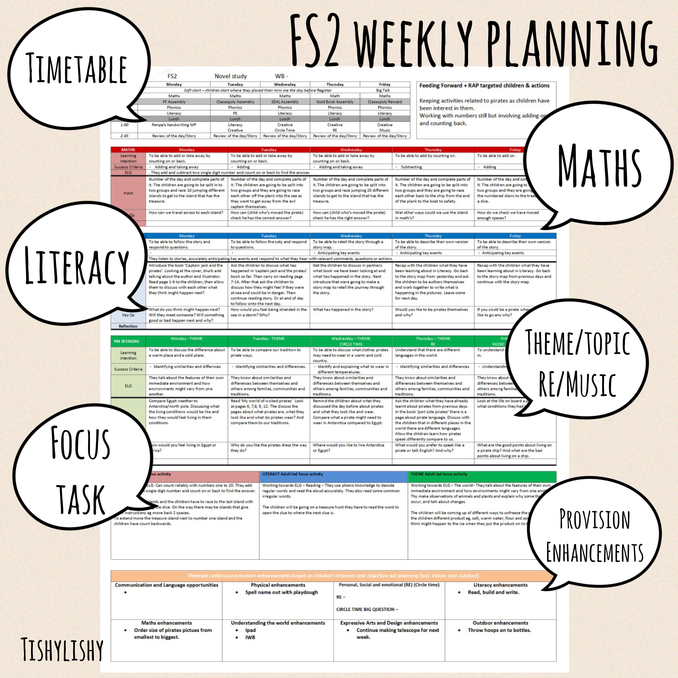 20 Planning ideas   eyfs, early years foundation stage, how to plan