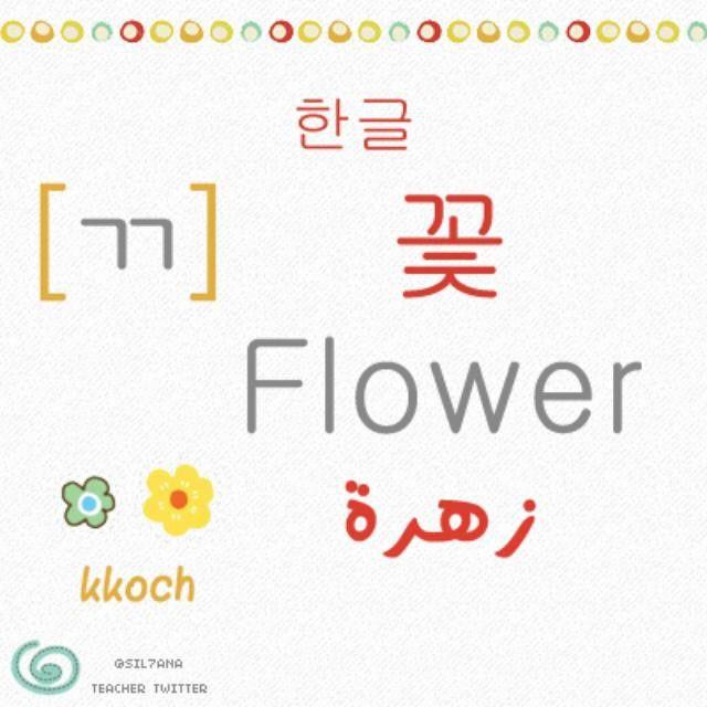 تعلم الكورية و الانجليزية On Instagram اللغة الكورية اللغة الانجليزية الحروف الكورية حرف ㄲ حرف من الحروف الكوري Korean Language Language Learning
