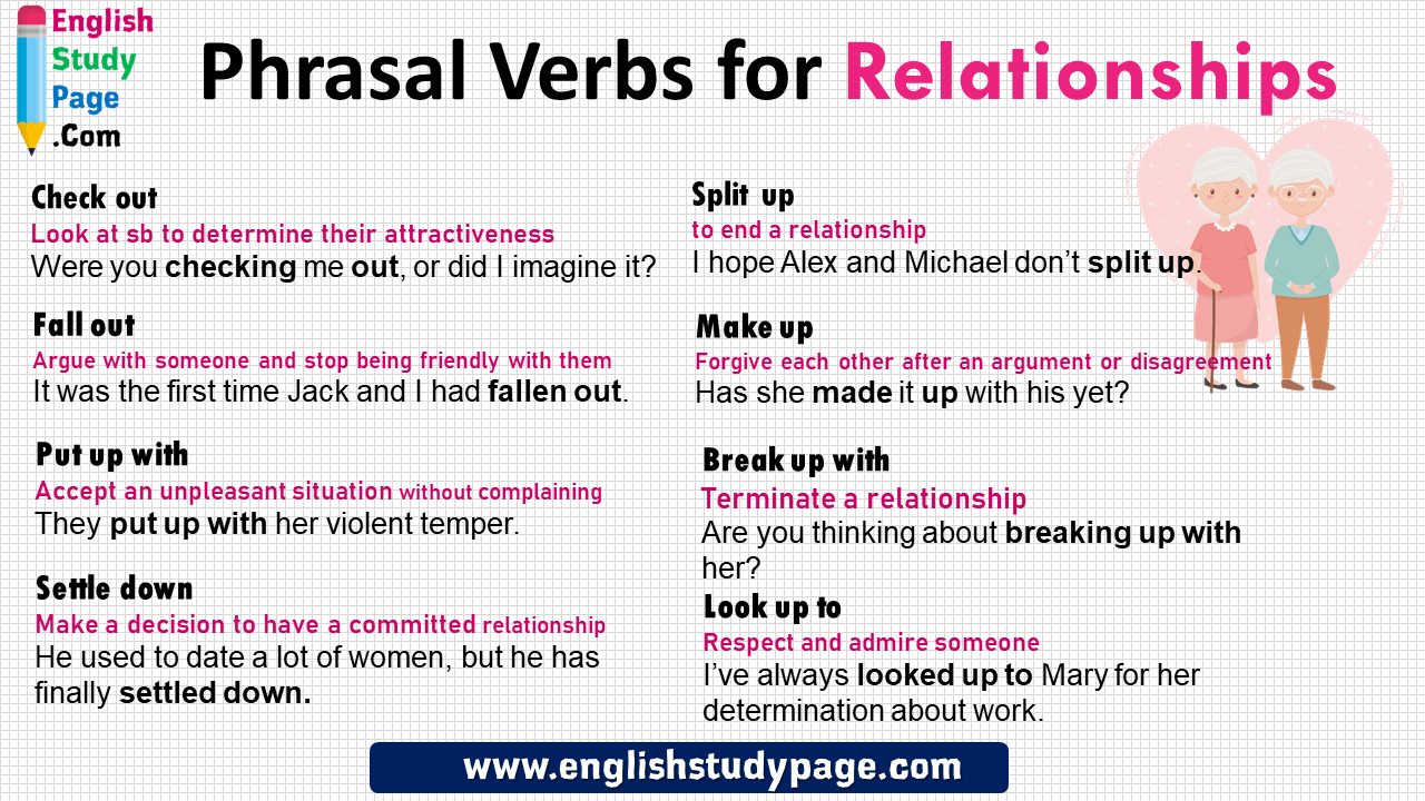 8 Phrasal Verbs For Relationships In English Look Up To Respect And Admire Someone I Ve Always Looked Up To Mary For Her Determ Relationship English Study Verb [ 720 x 1280 Pixel ]