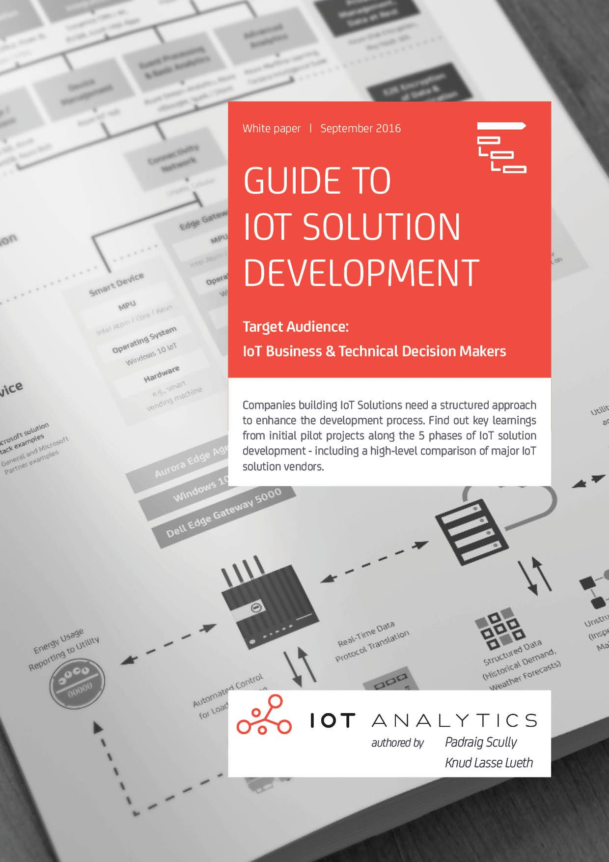 Download the free white paper guide to iot solution development malvernweather Gallery