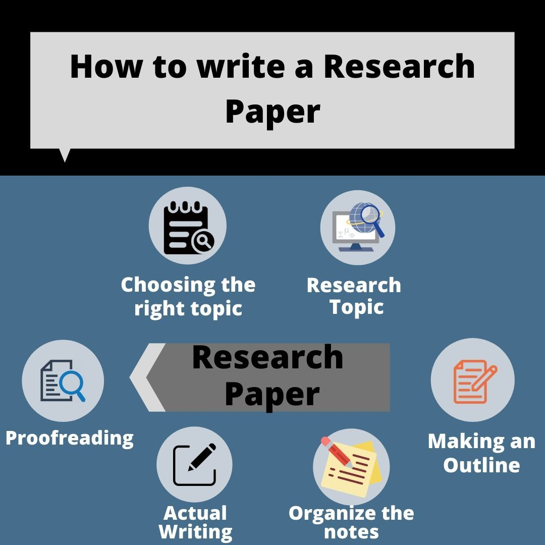 Research Paper Tips Academic Writing Services Writing Services Research Paper