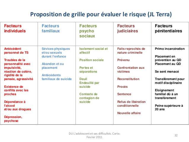 Proposition de grille pour valuer le risque jl terra facteurs facteurs facteurs suicide - Grille d evaluation des risques ...