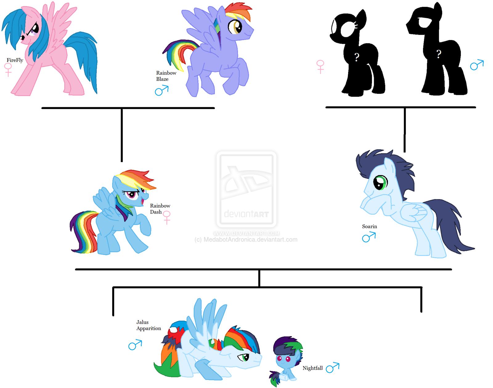 Pin By Maya On My Little Pony Rainbow Dash Jerry