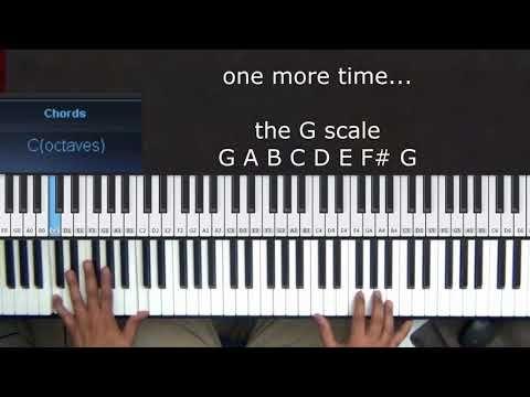 Intro Yo Vencere Piano Songs Tutorials Pinterest Piano Songs