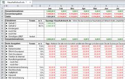 Spartipp Haushaltsbuch Haushaltsbuch Haushaltsbuch Vorlage Haushaltsbuch Excel