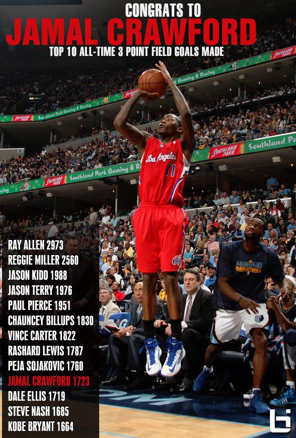 8da76fcd1 Congrats to Jamal Crawford for moving into the Top 10 All-Time for 3-