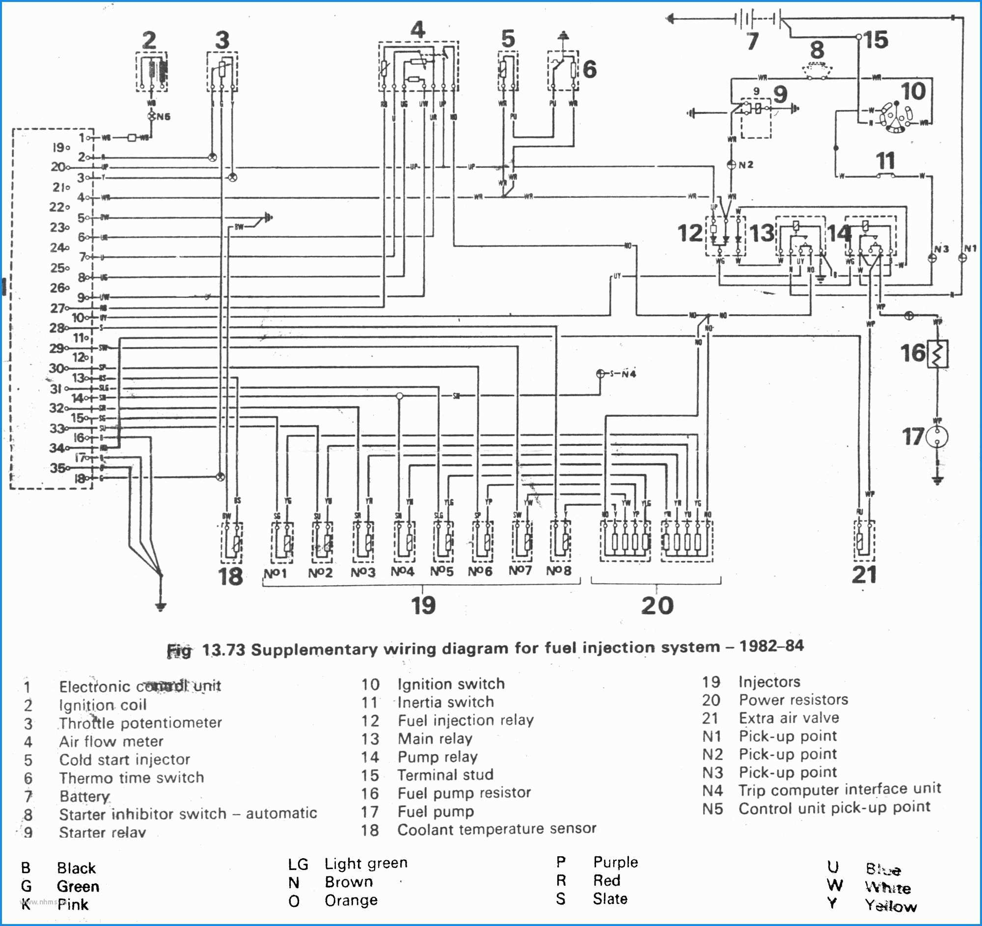 20 Auto Car Wiring Diagram Software References