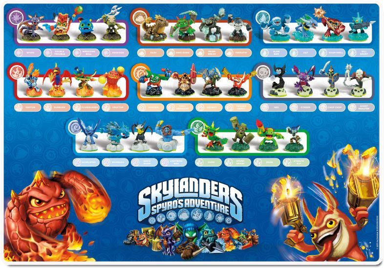 Lis of Skylanders he still needs...double trouble, wrecking ball, bash, dino-rang, terrafin, slam bam, zap, wham-shell, (ignitor), sunburn, flameslinger, drill sergeant, hex, cynder, (chop chop), ghost roaster, warnado, sonic boom, lightening rod, camo, zook, (stealth elf).