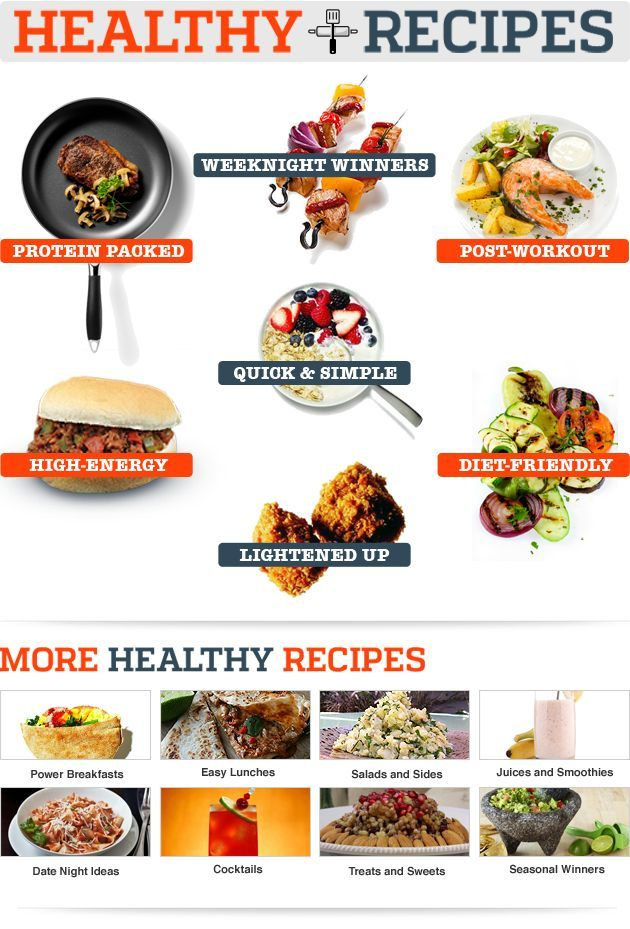 Healthy recipes from mens fitness magazine man friendly meals that healthy recipes from mens fitness magazine man friendly meals that are good for you forumfinder Gallery