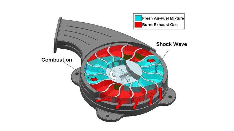 Wave disk generator hoax