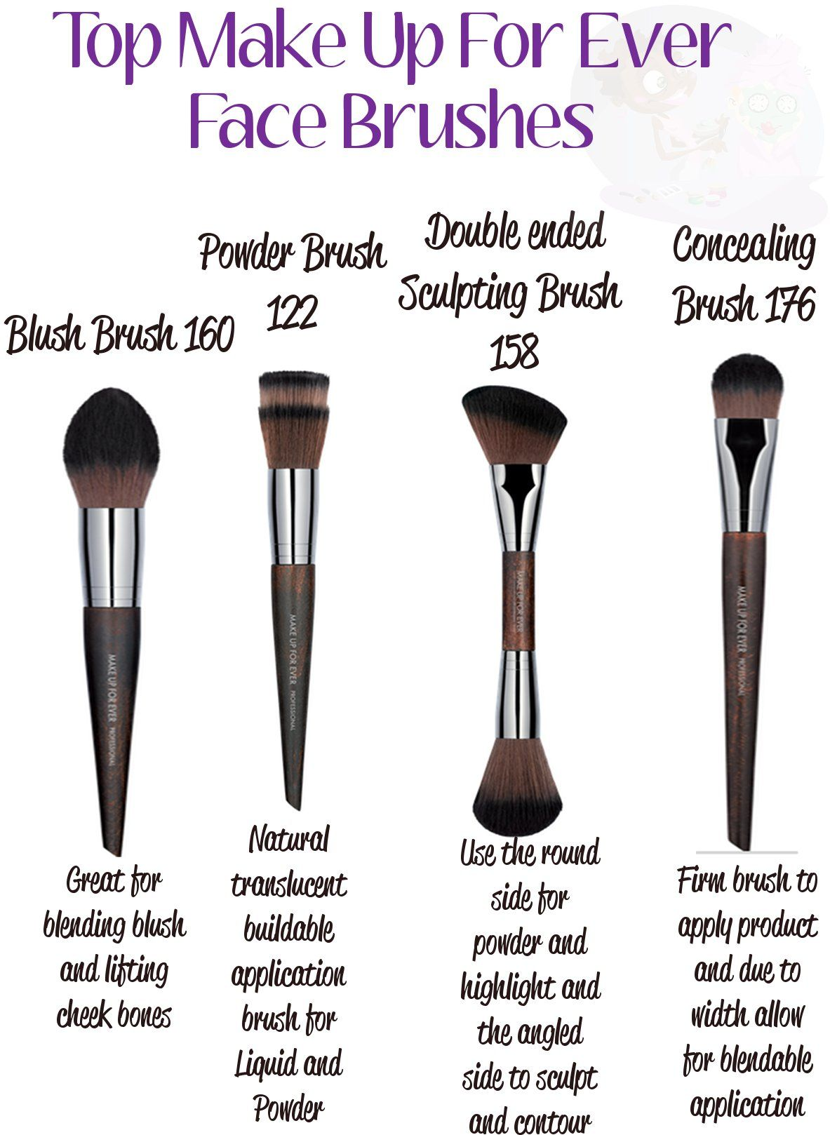 Top Make Up For Ever Face Brushes Makeup forever brushes