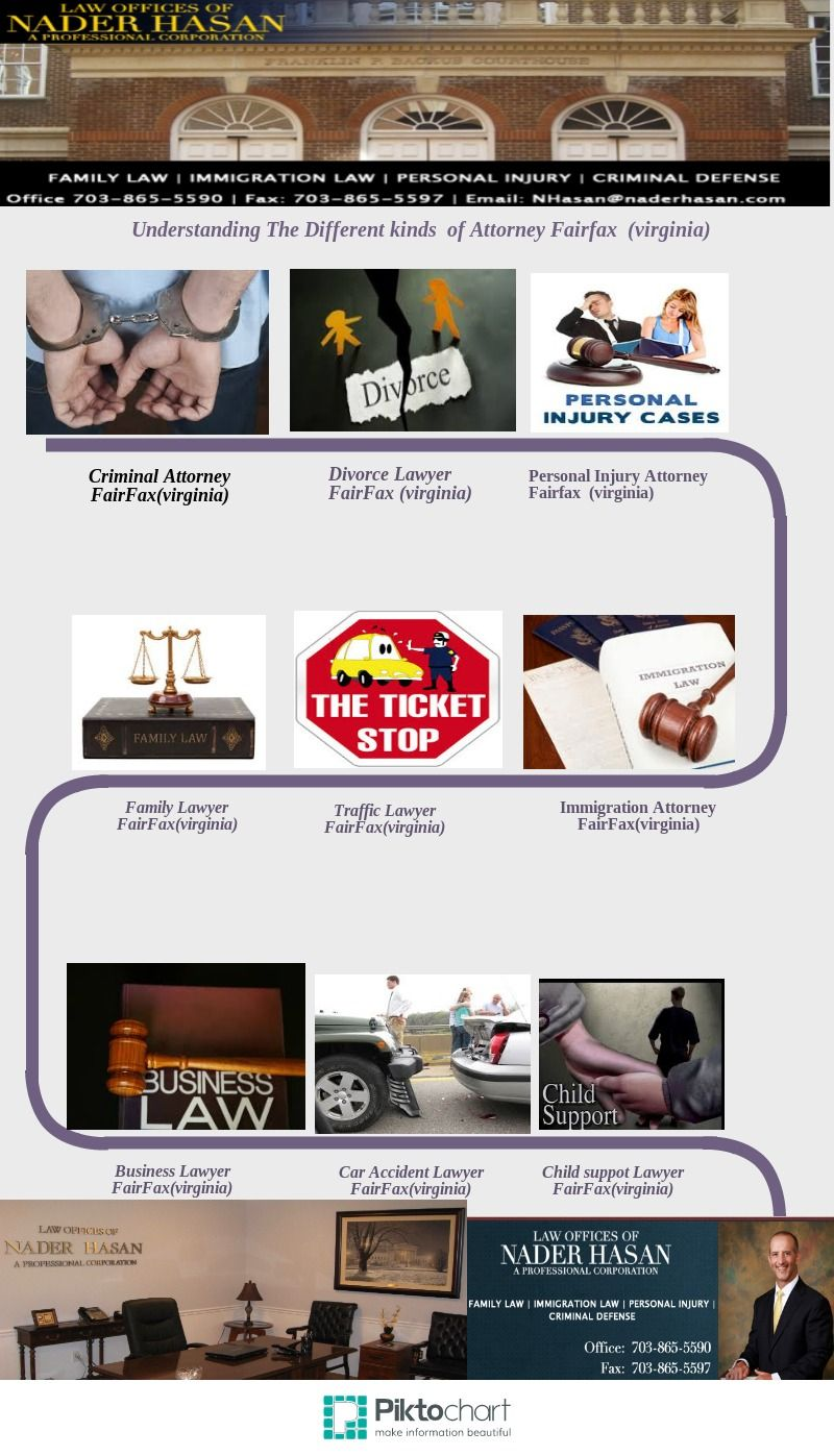 The Law Offices of Nader Hasan, P.C. is a full service law