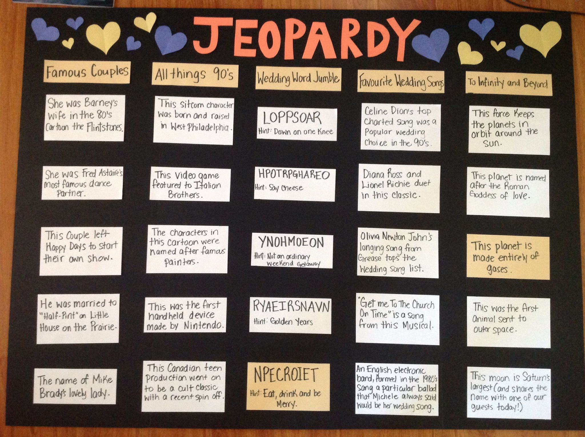 Jeopardy questions for Jack and Jill party Make it personal or
