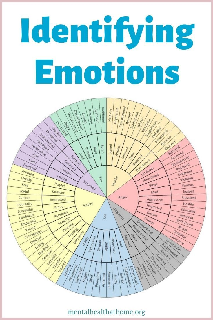 Using an emotion wheel can make it easier to narrow down exactly what you're feeling, which you can then keep track of in your bullet journal.  #emotions #emotionwheel #psychology #mentalhealth