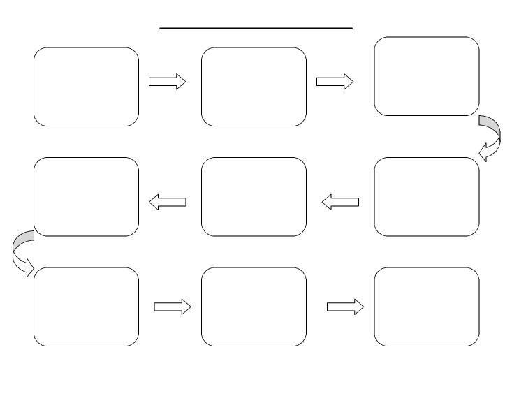 Blank Process Flow Chart Flow Chart Template Flow Chart