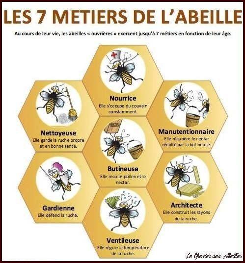 """Exceptionnel Résultat de recherche d'images pour """"décor gratuit classe abeille  CX07"""