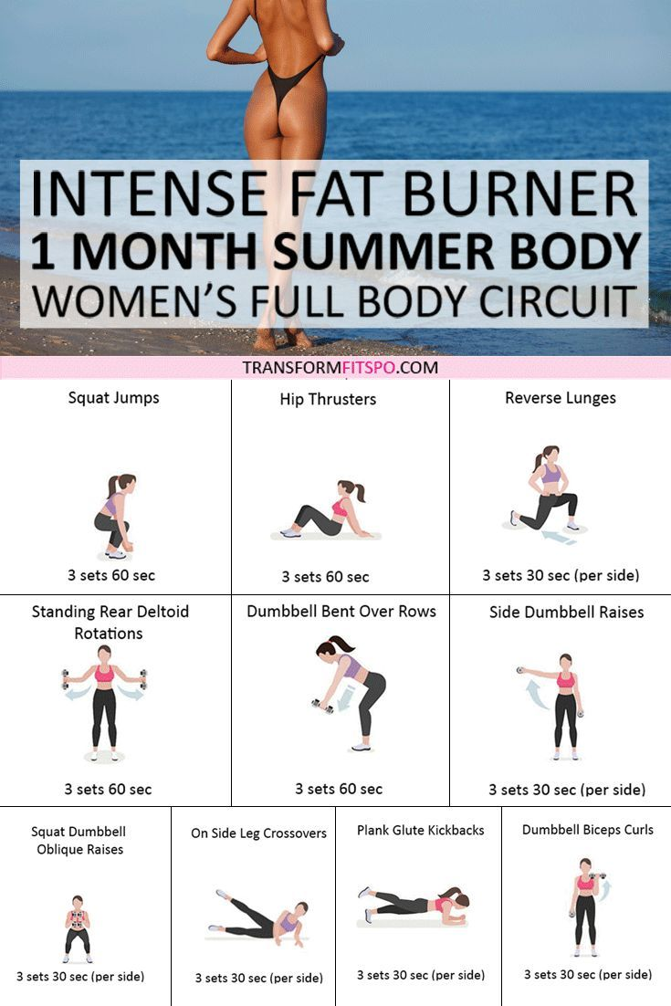 ☀️ How to Get Summer Body in a Month: Womens Rapid Fat Burner! Youll be Amazed!