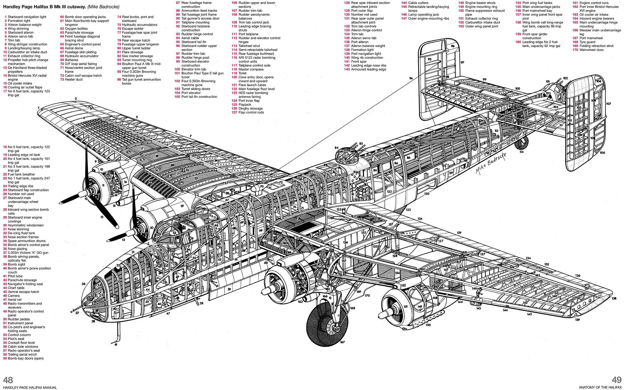 avies militares horten ho 229 diagramas 3d t