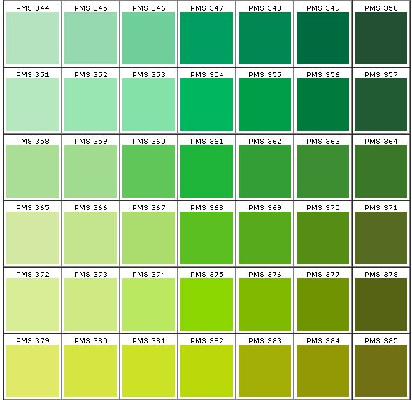 Pantone Green Chart Pantone Matching System Pms