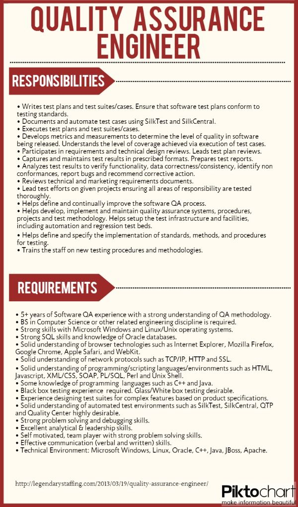 Quality Assurance Engineer software testing Pinterest Click - computer programming resume