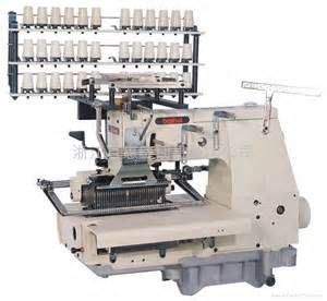 smocking machines - Yahoo Image Search Results
