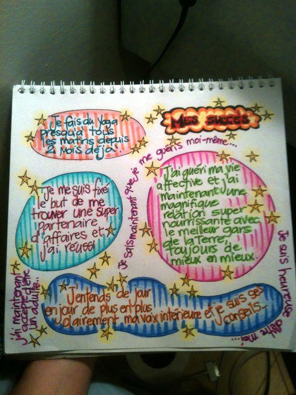 Surréaliste Mes succès! (exercice créatif) - My successes (creative exercise DE-18