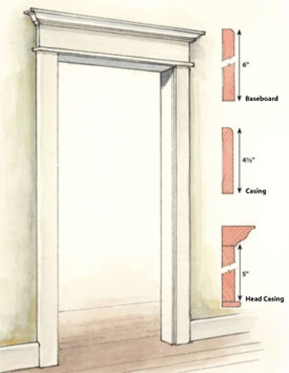 Early Modern Mouldings   Old House Restoration, Products U0026 Decorating