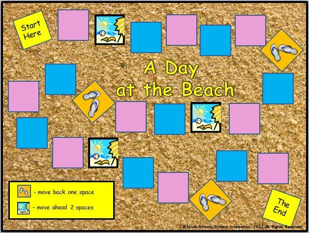 Ending your school year with a beach theme? Enjoy this FREE beachy game board, ready to program with the skills your students need to review.