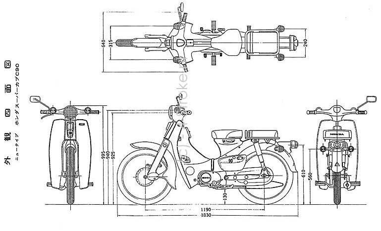 Pin di Automotive Blueprint