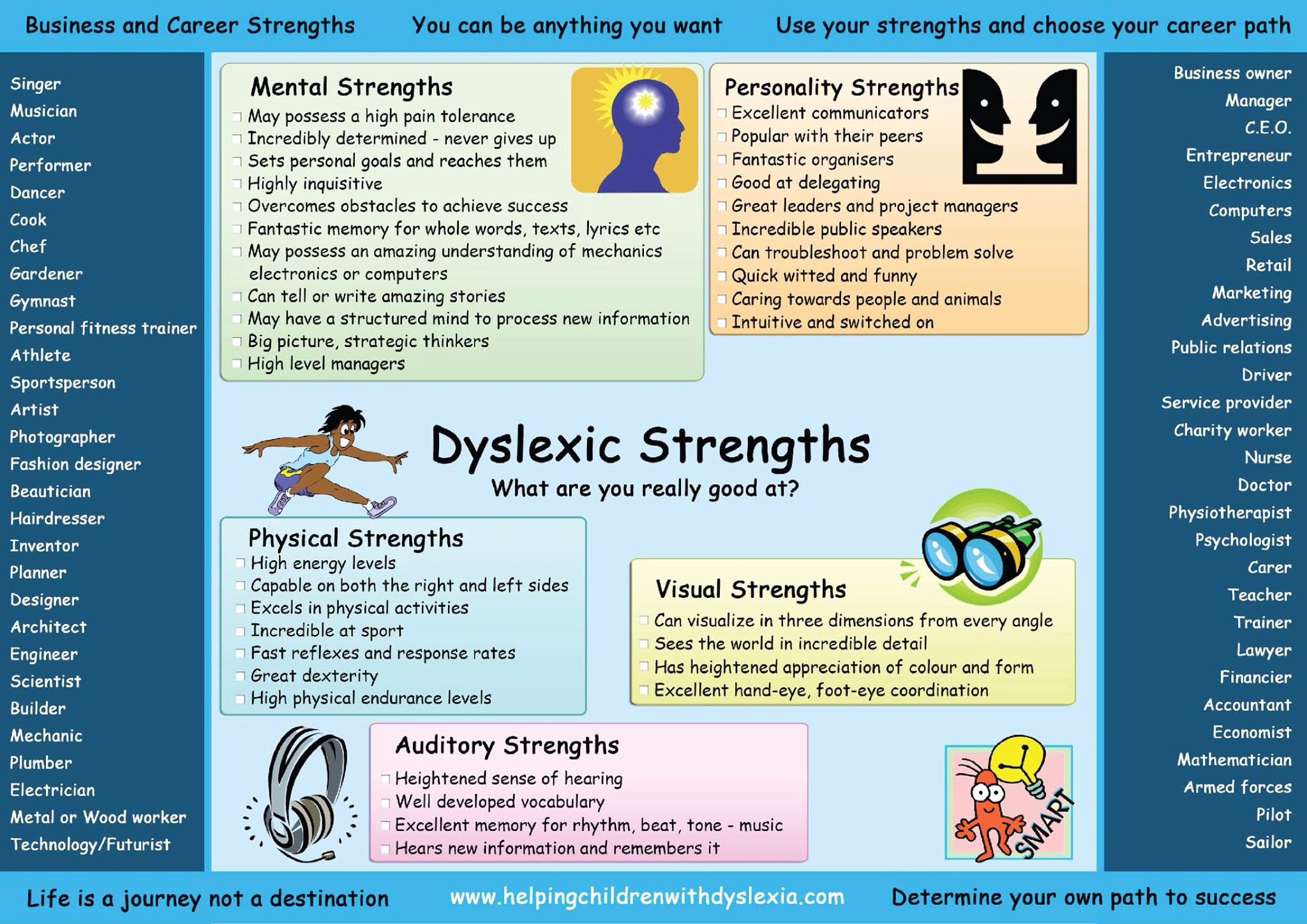 The Advantages Of Dyslexia And Why E >> Dyslexia Strengths Dyslexia And Dysgraphia Dyslexia Learning