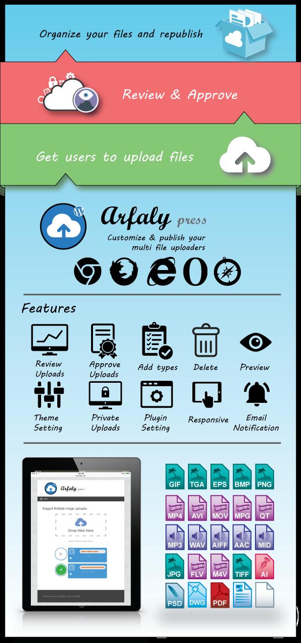 Arfaly Press Frontend WordPress