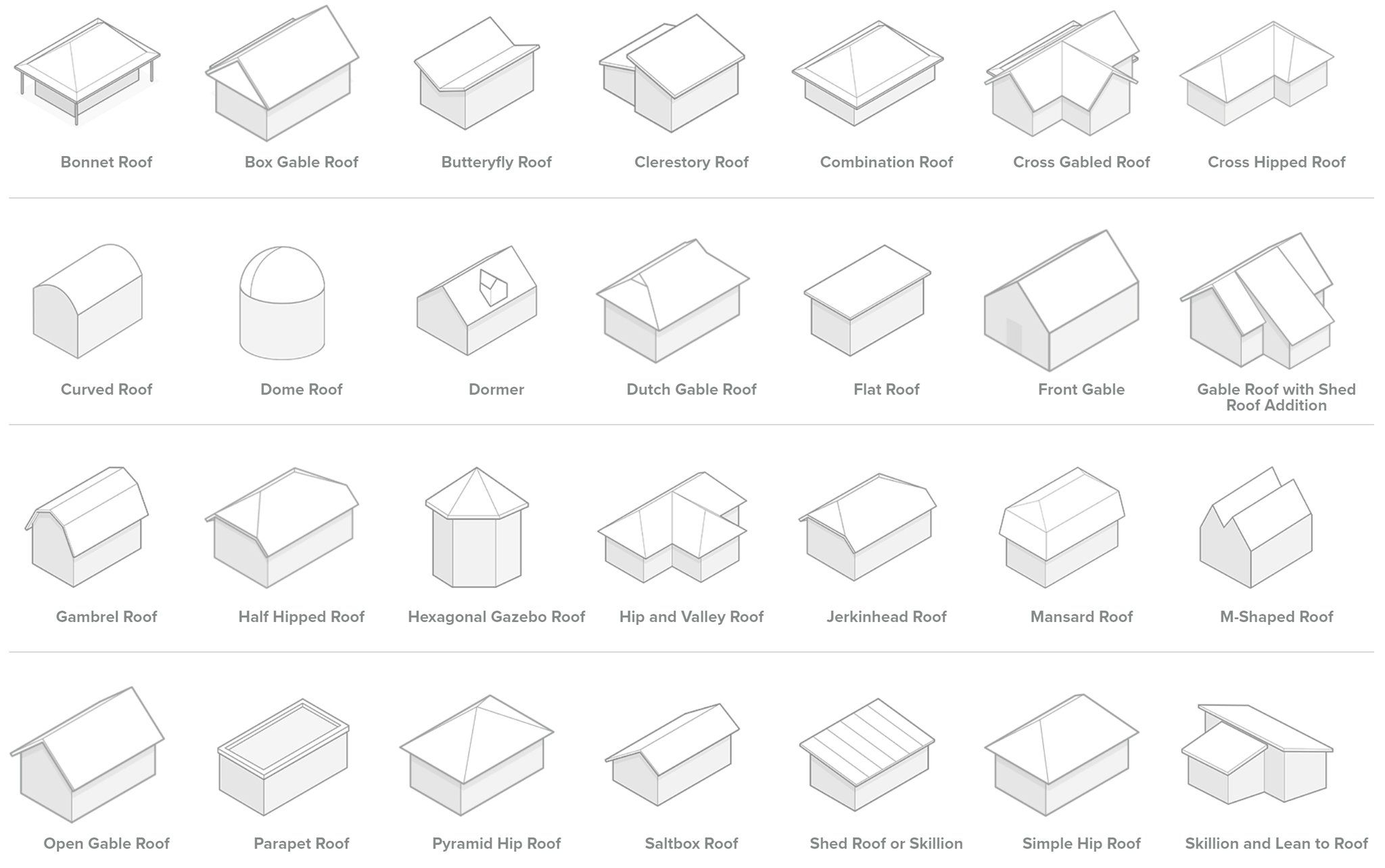 Found A Cool Reference For Roofing Types For 3d 2d Artists Looking To Put Names To Designs Https T Co N8eokhc7kg Game Level Design Map Diagram Design