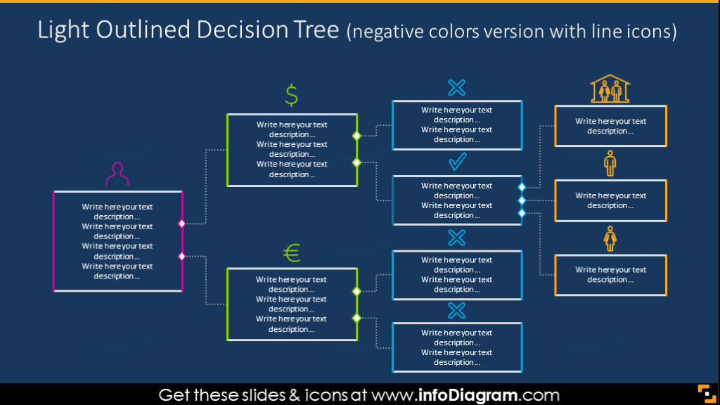 Decision Tree Diagram Charts Ppt Template Decision Tree