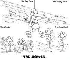 Image result for the parable of the growing seed for