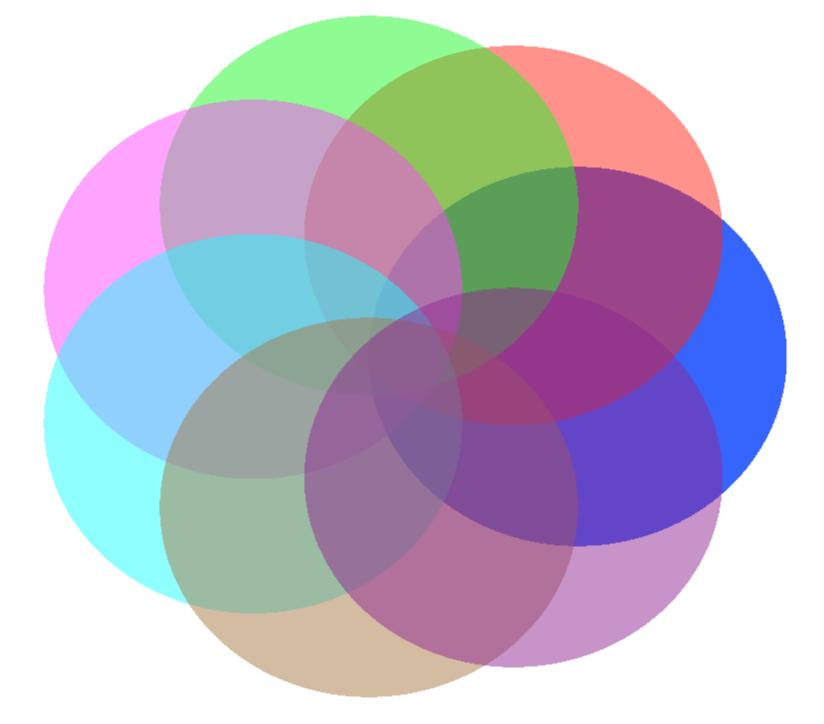 7circle Venn Diagram Maker Google Search Just Because