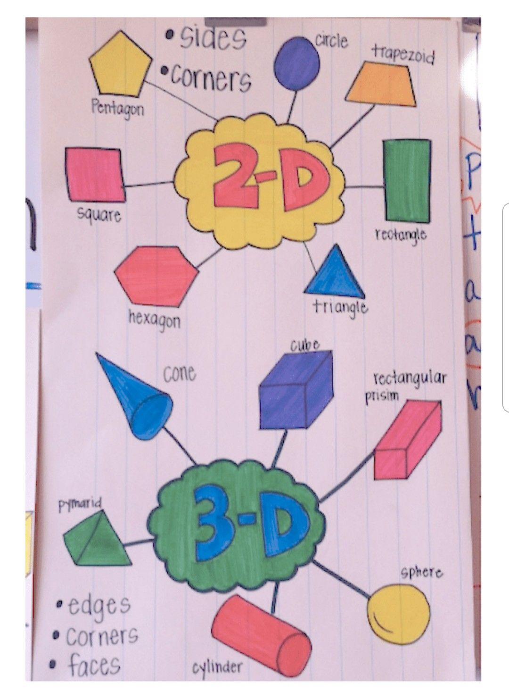 Pin By Tasha Luchtenburg On Kindergarten