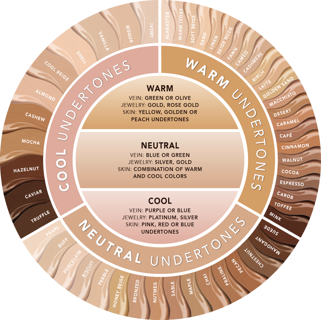 Monday Makeup Mash Skin undertone and how to find yours