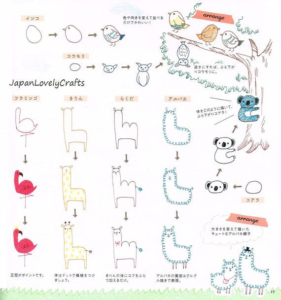 Dessin Japonais Facile illustration de stylo à bille boll kawaii, dessin japonais pattern