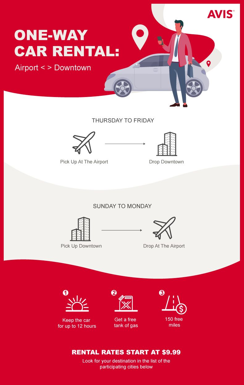 Avis One Way Car Rental Infographic With Images Avis Car