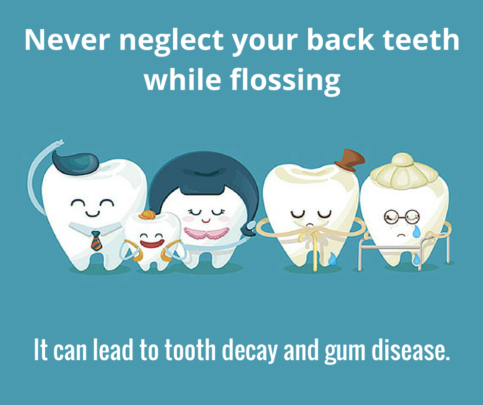Do Not Forget To Floss Your Back Of Last Molars Because Most Gum Disease And Most Decay Occurs In The Back Te Dental Dental Hygienist Education Sensitive Teeth