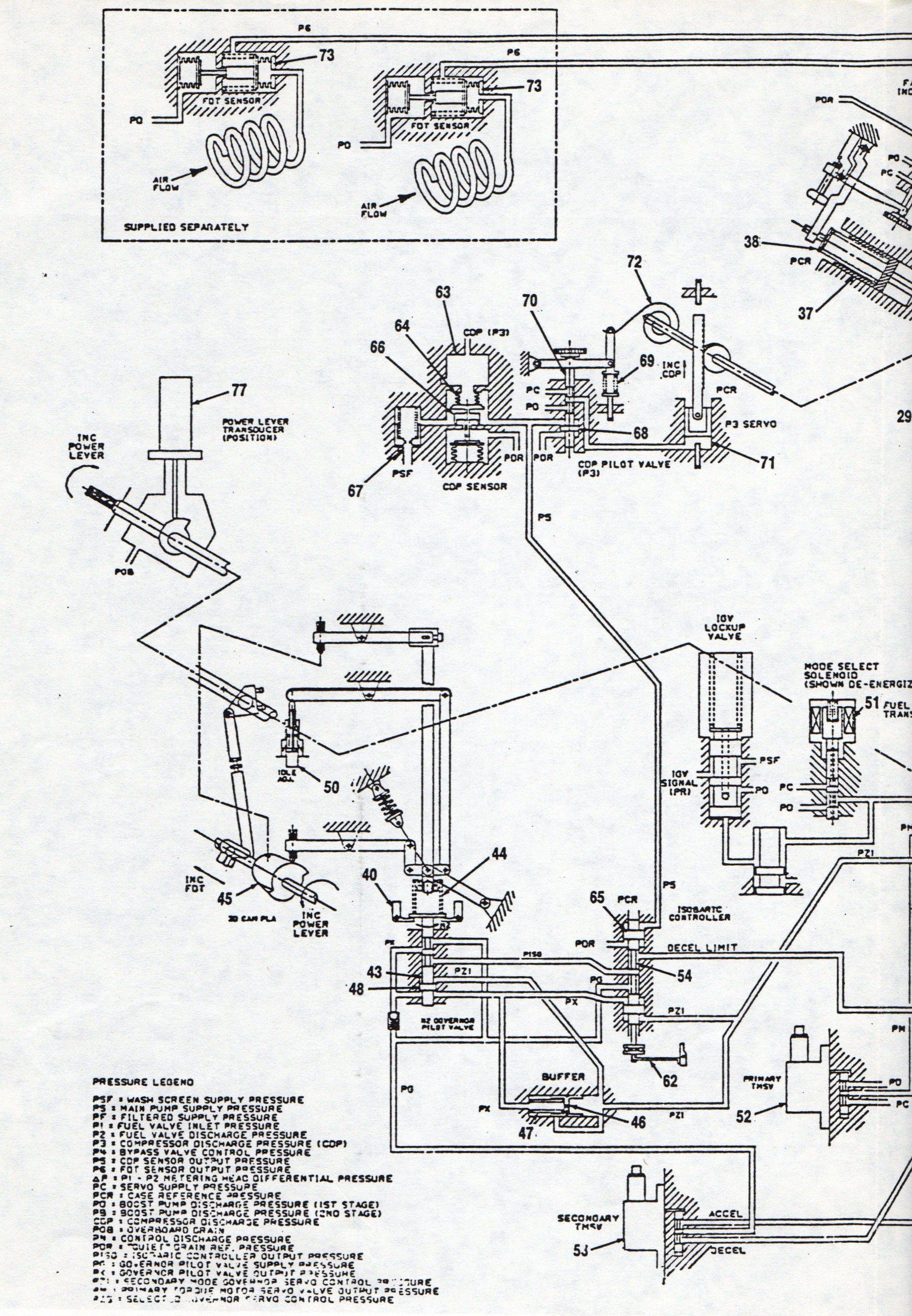 medium resolution of page 31 wgc f110 main engine control