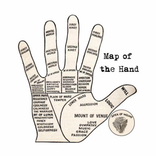 Pin On Reflexology Hand Signs