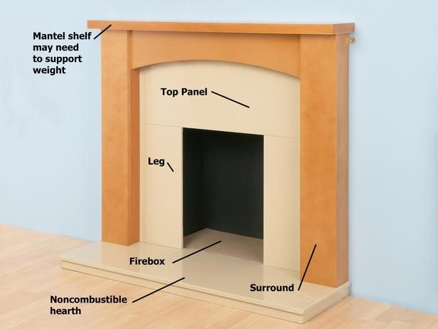 How To Install A Marble Hearth And Wooden Fireplace Surround Home Improvement Diy