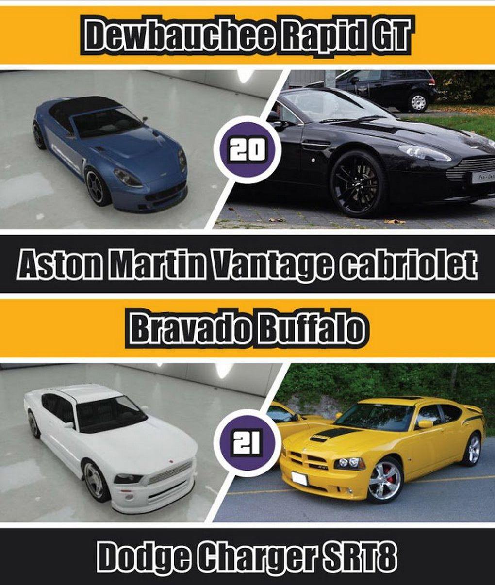 Check Out 50 Gta V Cars And Their Real Life Counterparts Gta