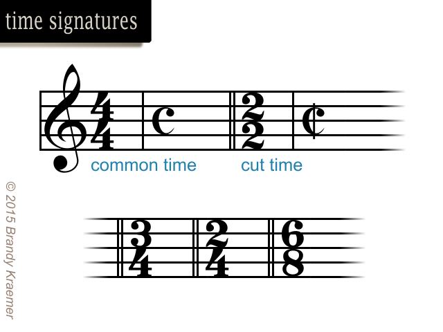 Essential Symbols Commands Of Sheet Music Music Pinterest